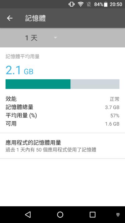 SHARP Z2 驚艷開箱分享!!!