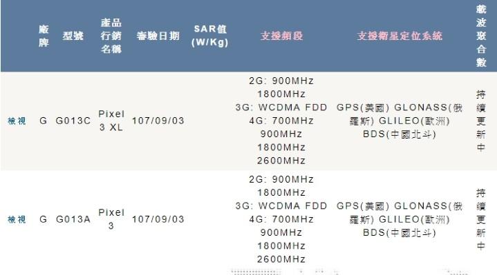 未發表先過 NCC 認證,Google Pixel 3 系列雙機有望在台上市