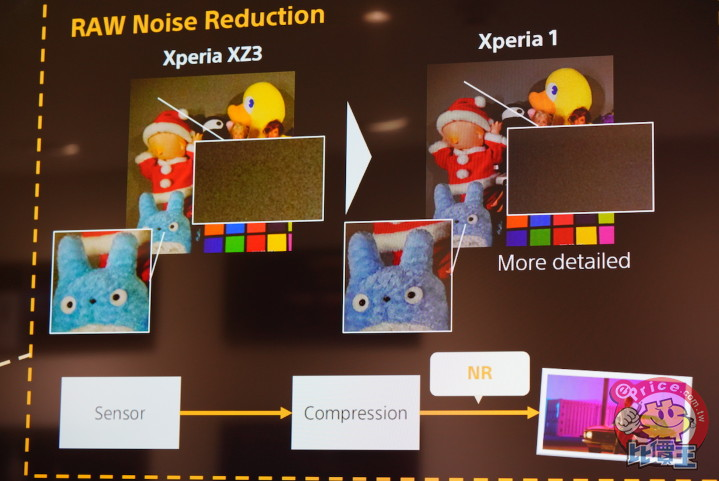 首次搭載 OIS 與三鏡頭:Sony Xperia 1 相機設計解密! - 4