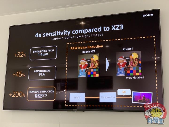 首次搭載 OIS 與三鏡頭:Sony Xperia 1 相機設計解密! - 3