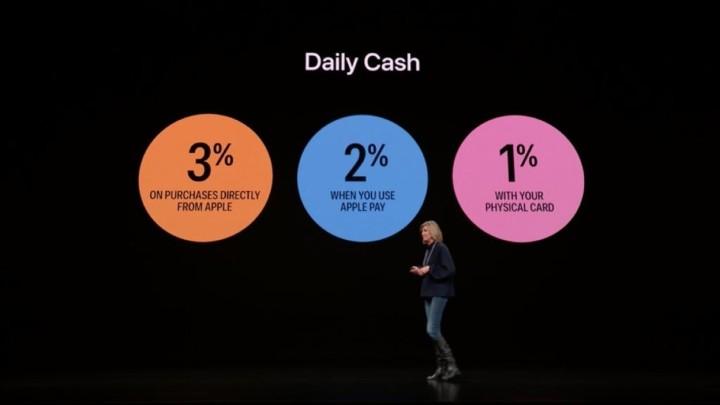 蘋果跨入純網銀服務,推出加入消費回饋設計的虛擬信用卡「Apple Card」 - 8