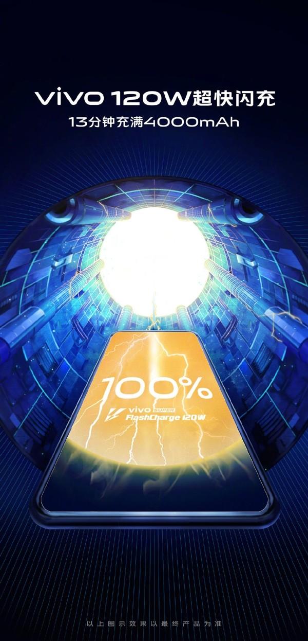 13 分鐘可充滿 4000mAh 電量,vivo 將發表 120W 超快閃充 - 2